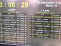 Le score officiel d'Alain